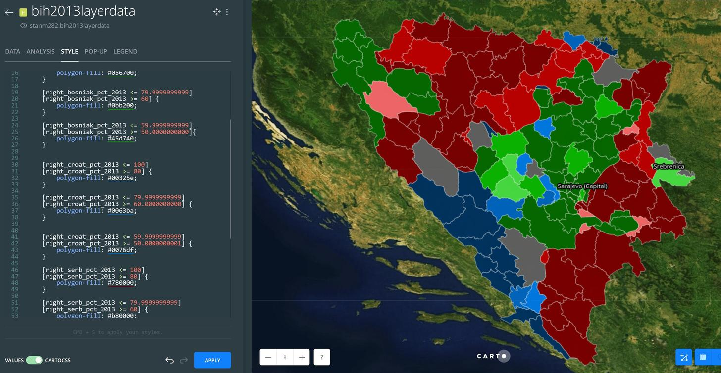 Visualizing the shift in Bosnias ethnicity in after the war